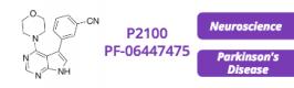 P2100blog